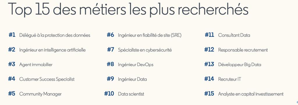 France 2020 : les métiers les plus recherché - Linkedin